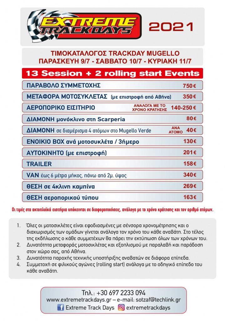 Mugello TIMOKATALOGOS 2021.cdr